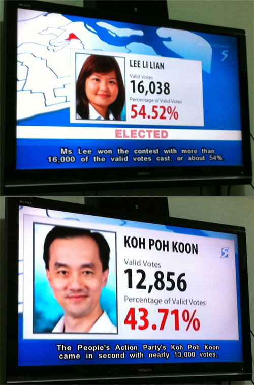 Why is the loser's picture so much bigger than the elected MP's? Parallax error?