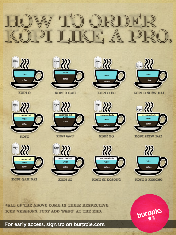 How to order kopi like a pro poster