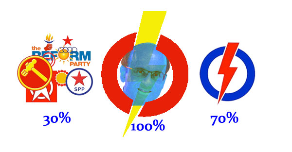 tharman-shanmugaratnam-party-logo